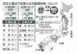 公明新聞 区割り図.jpg