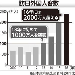 訪日外国人客数.jpg