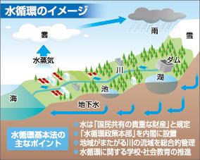 水の日④0727 公明.jpg
