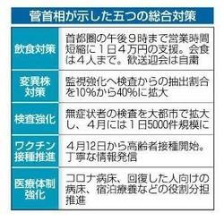 5つの総合対策.jpg